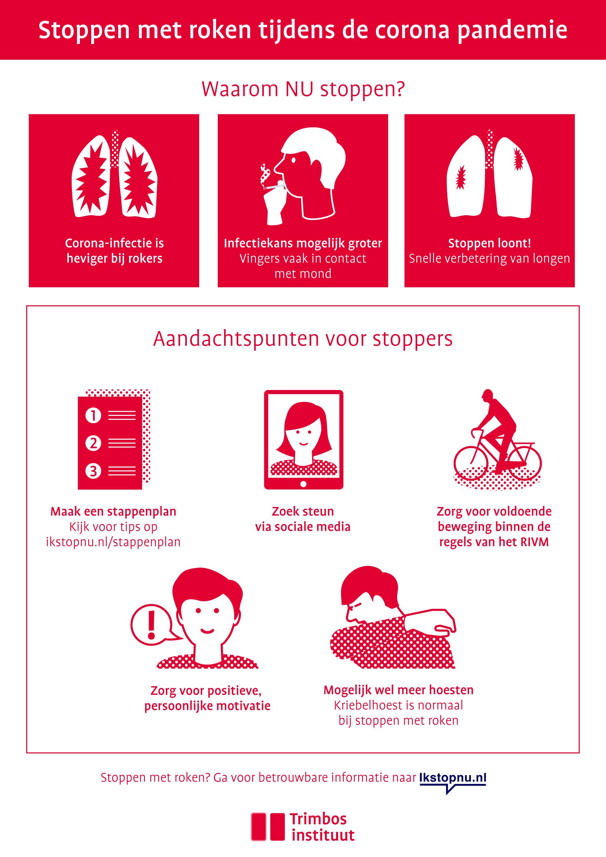 roken en corona infographic